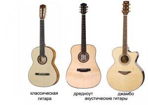 В чем отличие классической и акустической гитар